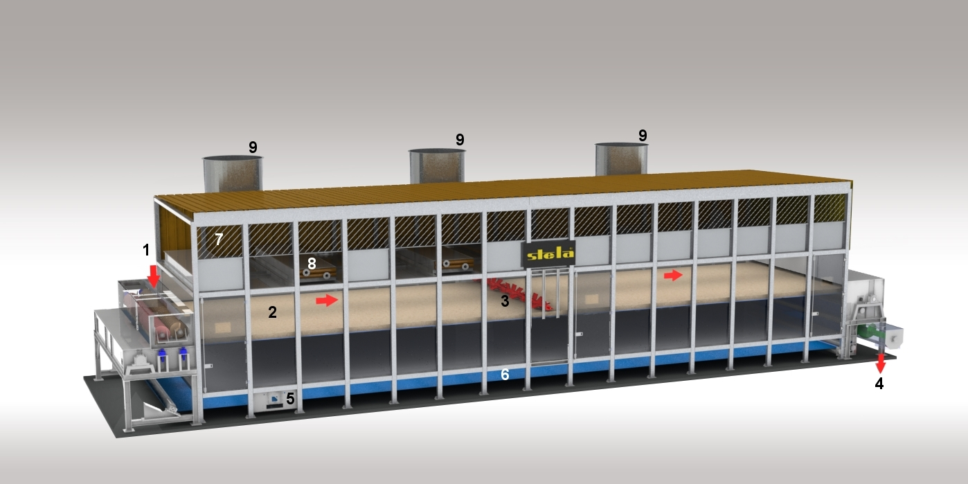 sawdust dryer for drying wood chips Dryer for sawdust and wood chips  cost factors in drying thermal energy costs are the largest single cost factor in dryingsaw dust and wood chips they exceed the .