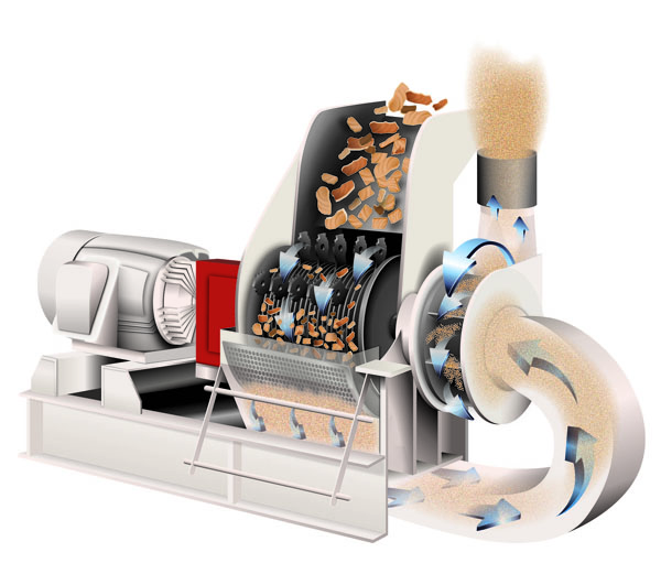 Slow Speed Circ U Flow Hammer Mill